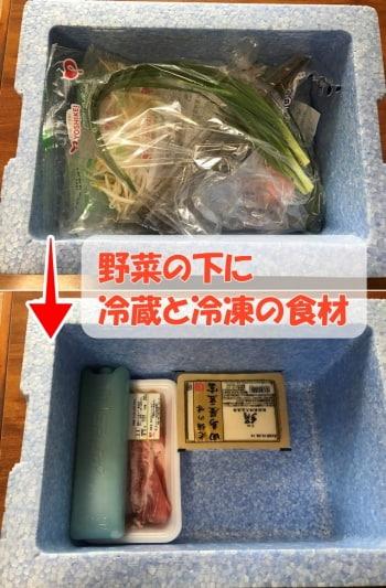 ヨシケイの箱に入った食材の様子